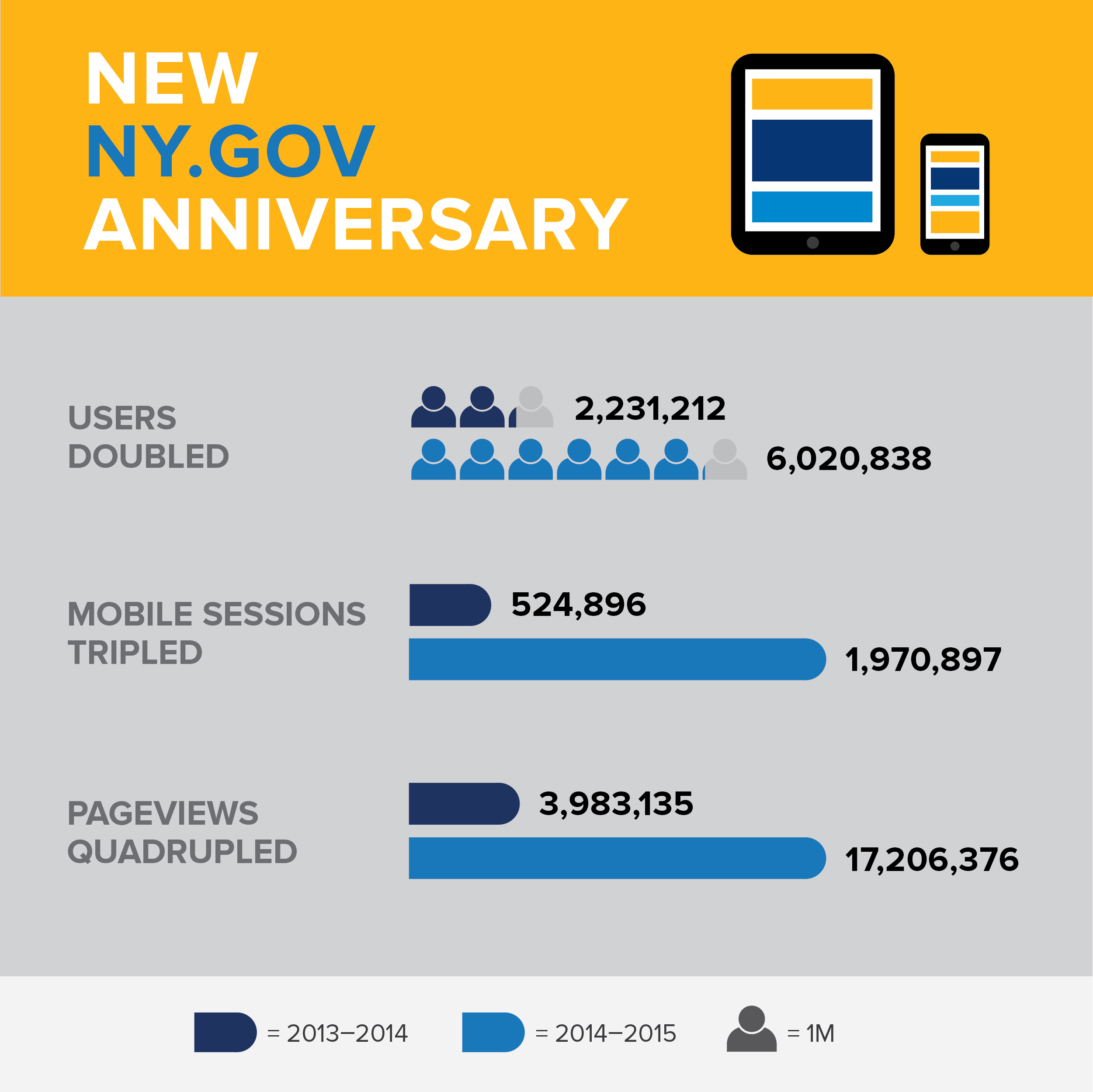 NY.gov_Anniversary_Infographic